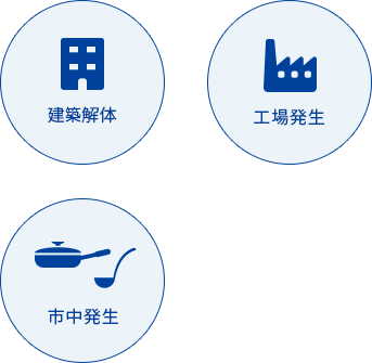 鉄リサイクル